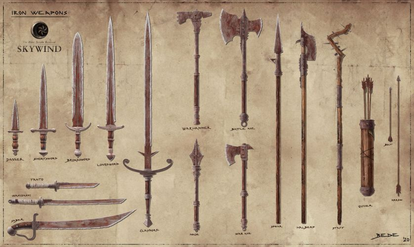 Skywind_Iron_Set_by_Zsolt_Bede